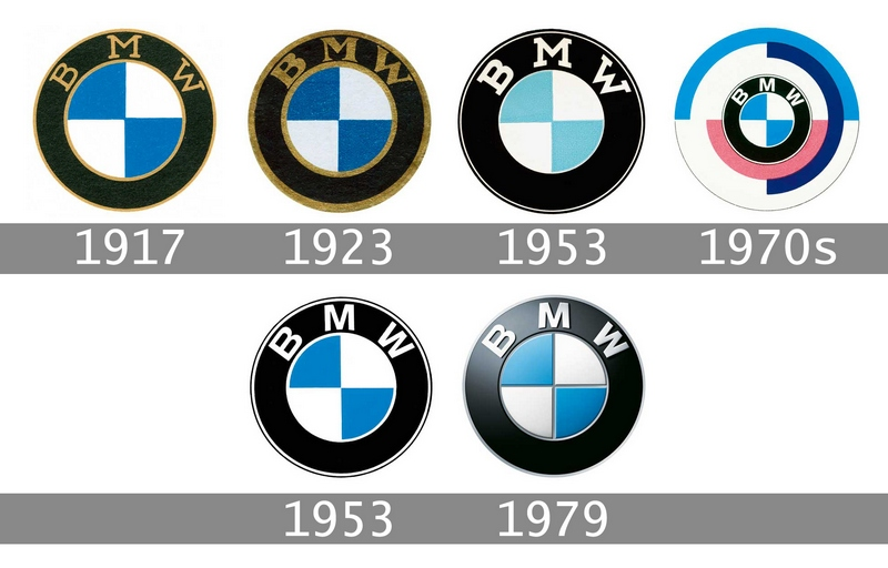 Картинки по запросу 1917 Зарегистрирована торговая марка BMW